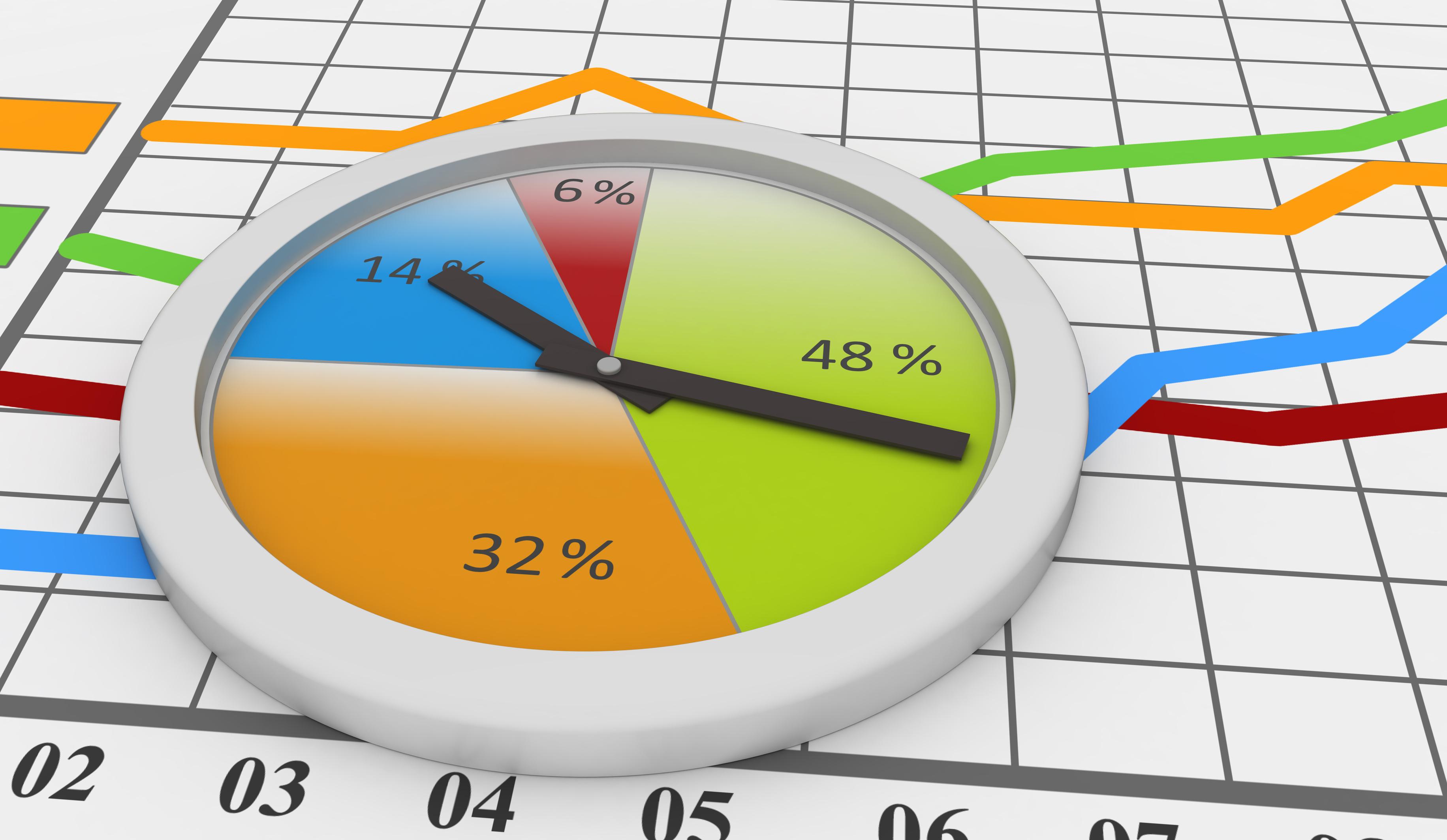 Al cliente le da lo mismo las horas que te la pasas trabajando…
